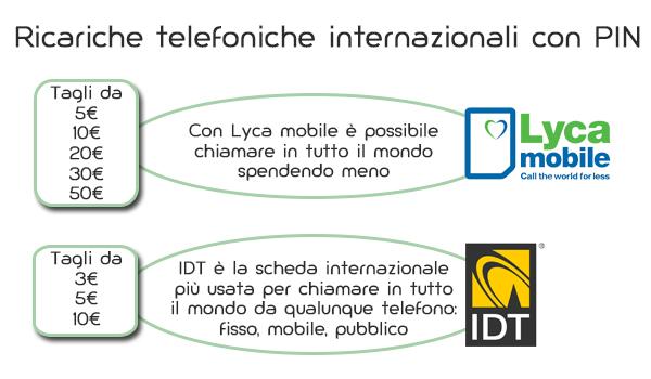 ricariche telefoniche internazionali PIN