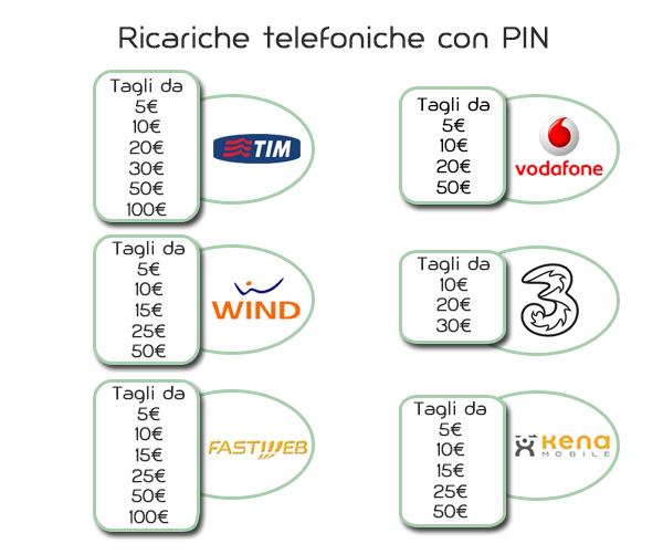ricariche telefoniche nazionali PIN