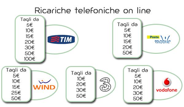 ricariche telefoniche nazionali